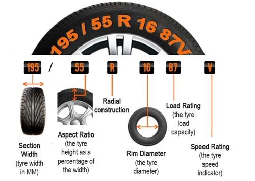 Tyre Size Ruaya My Dream Co
