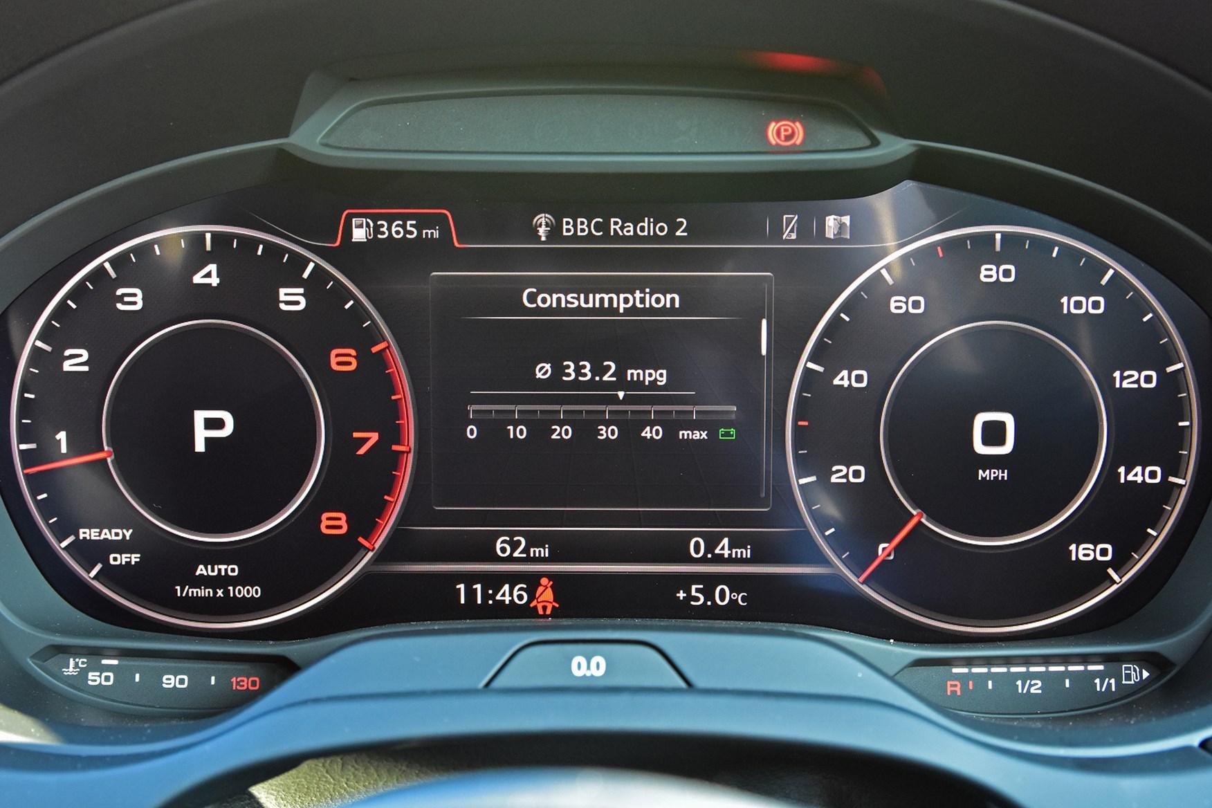 Audi A3 Saloon fuel economy