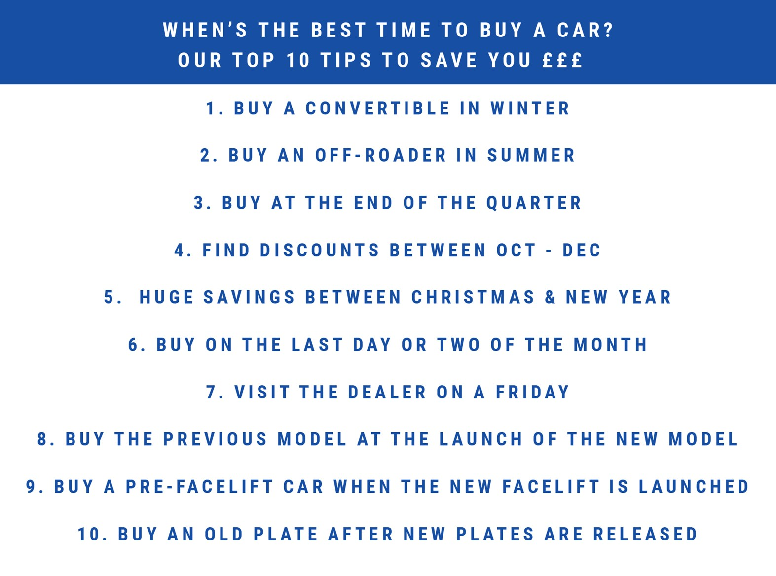 When's the best time to buy a car?