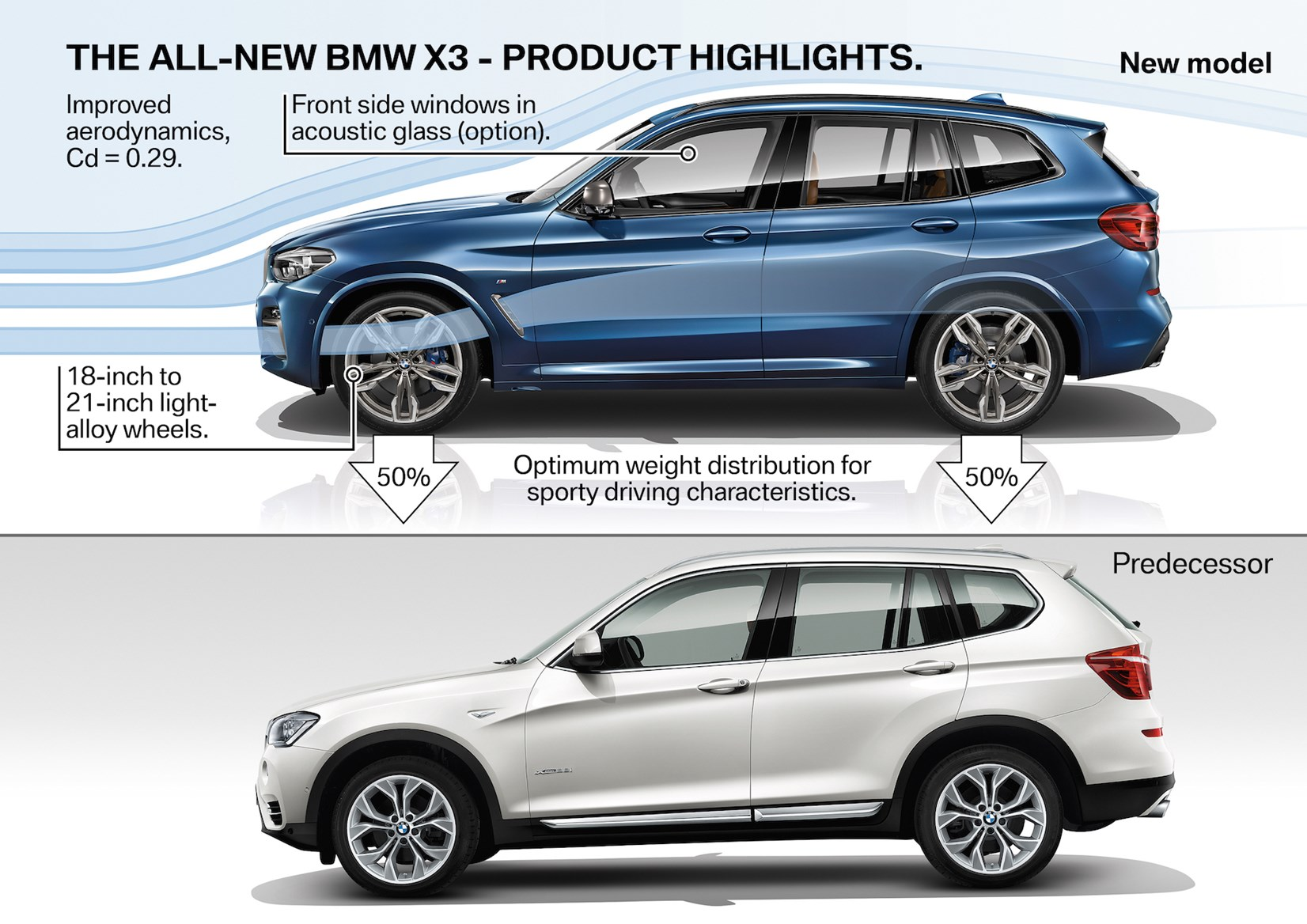 2017 BMW X3 revealed – it's like the last one, but better | Parkers