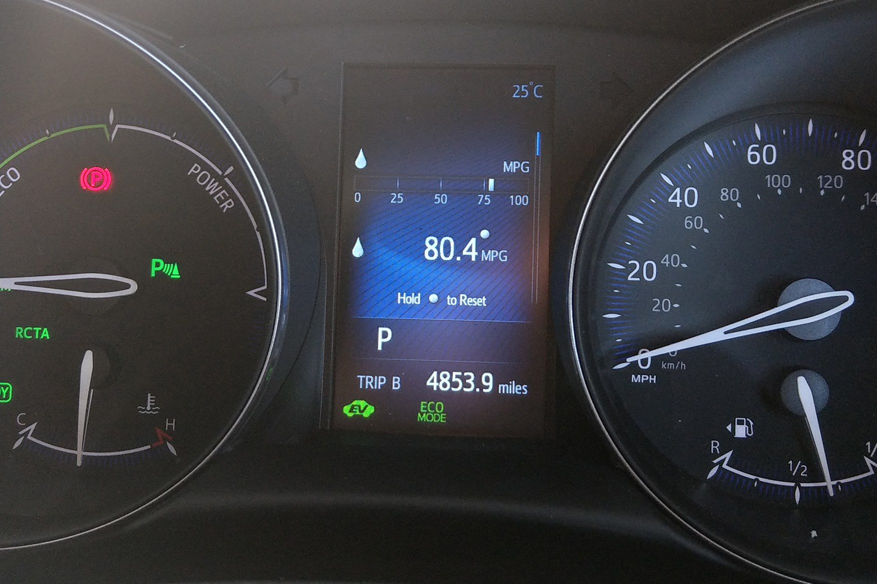 Toyota C-HR displaying 80.6mpg fuel economy following our eco drive around the M25