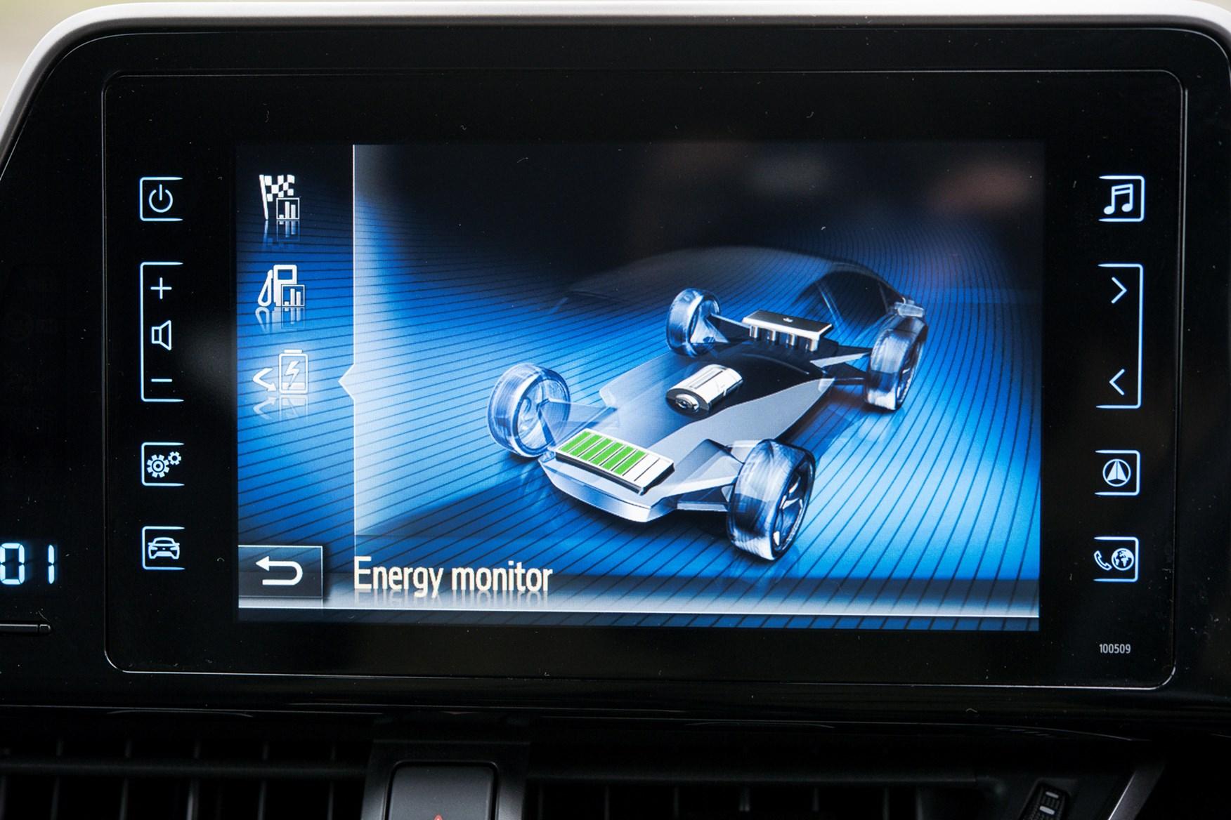 Toyota C-HR energy monitor