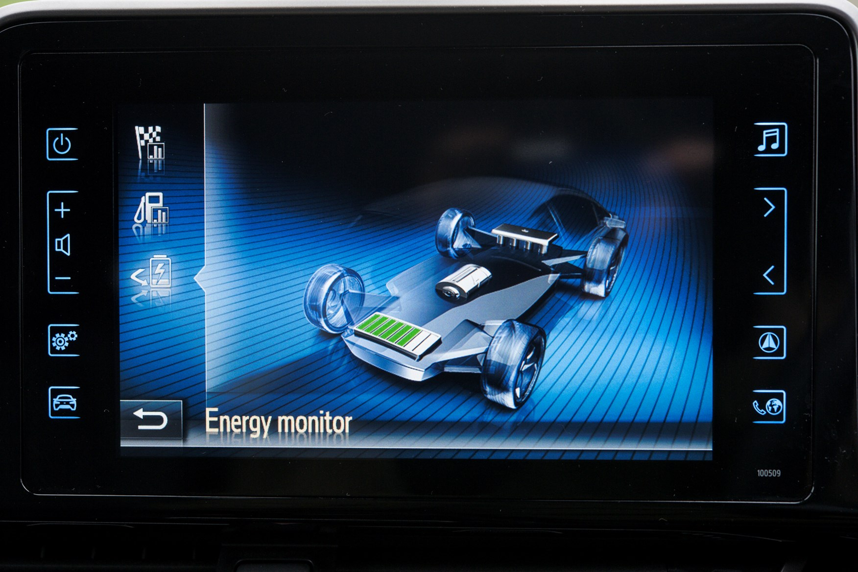 The energy monitor in the Toyota C-HR