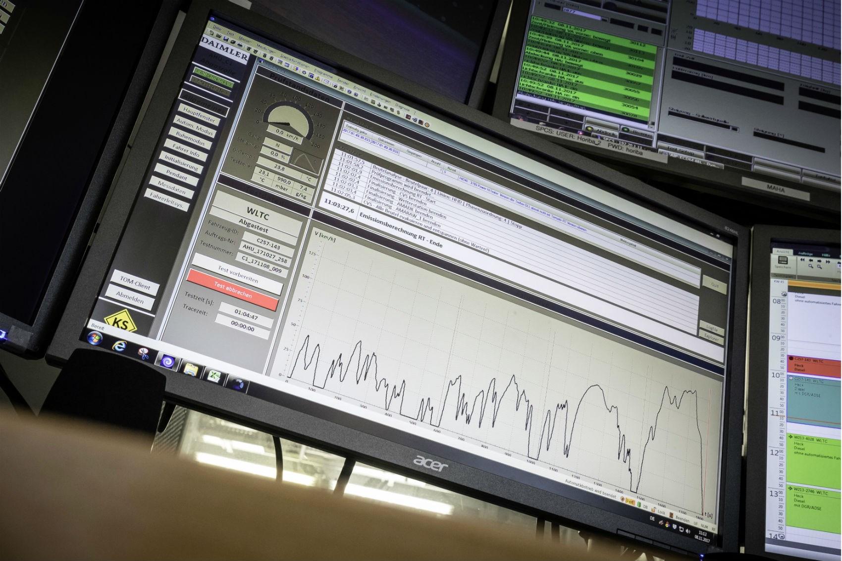 WLTP emissions testing