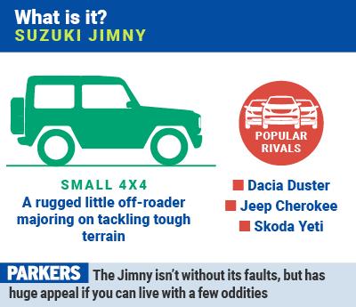 Suzuki Jimny 2019 summary review