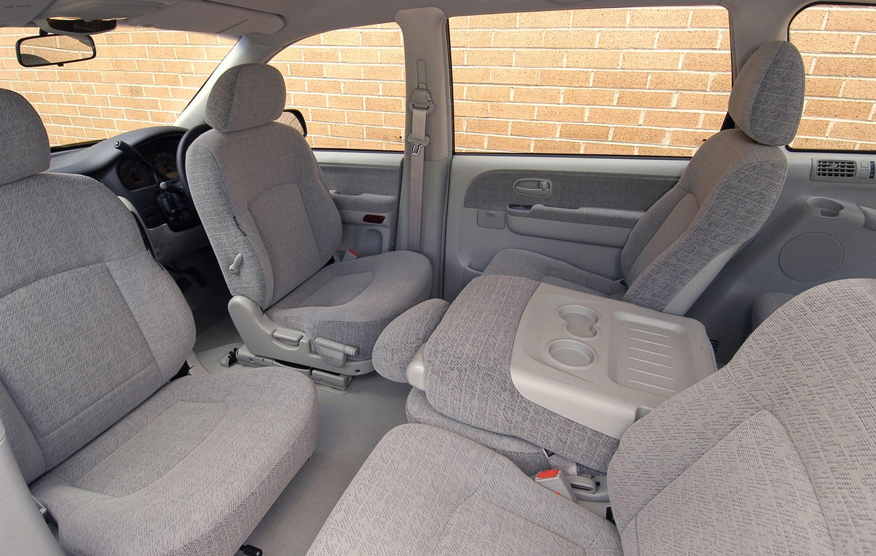 Hyundai Trajet Estate Review 2000 2006 Parkers