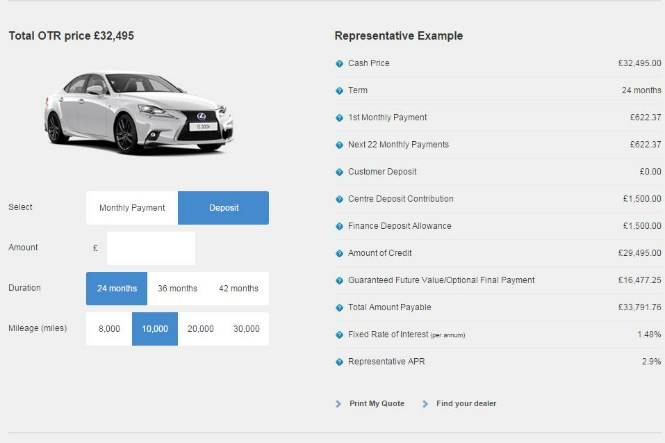 pcp finance how to work out how much you ll pay and avoid surprise