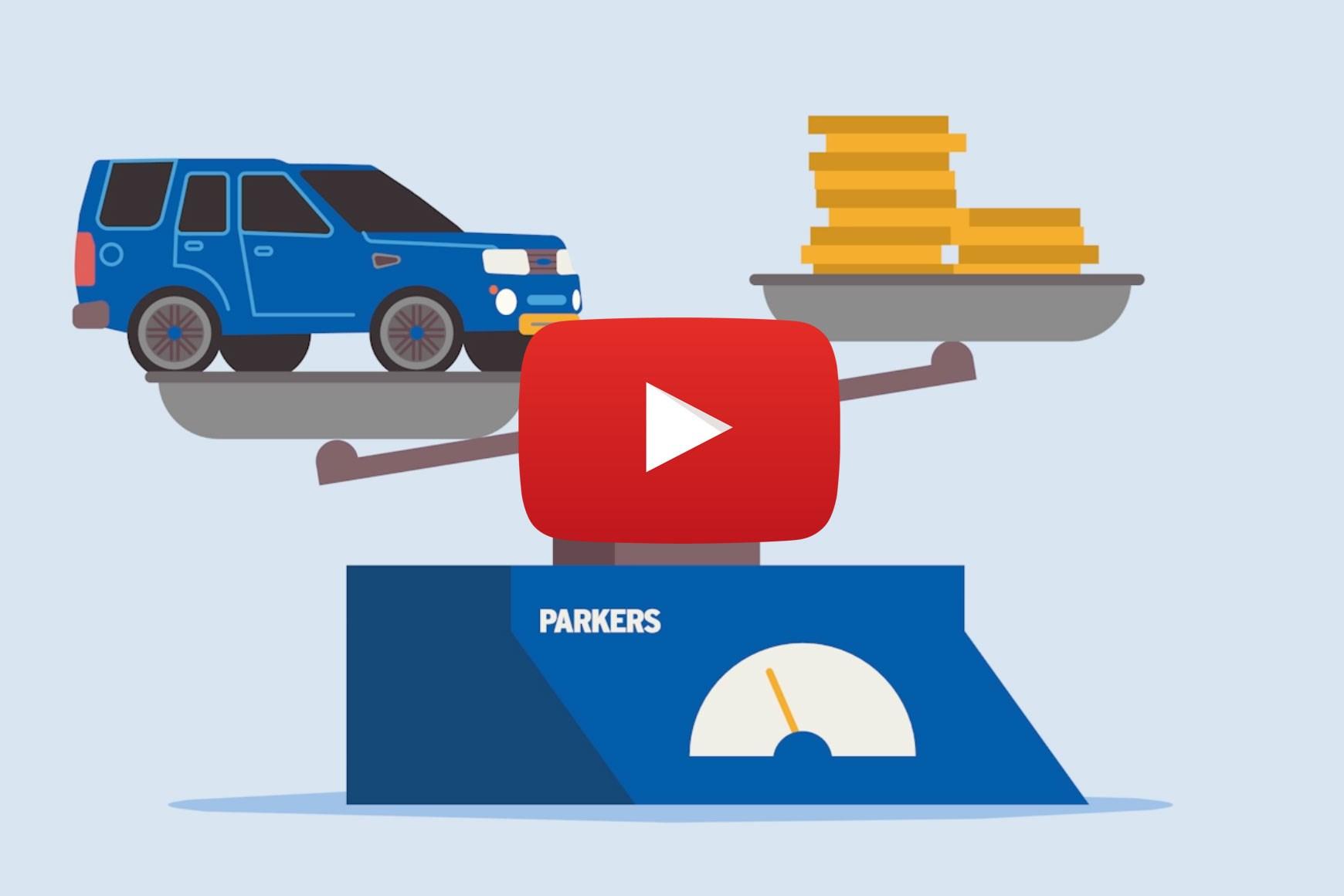 Pcp Or Car Loan