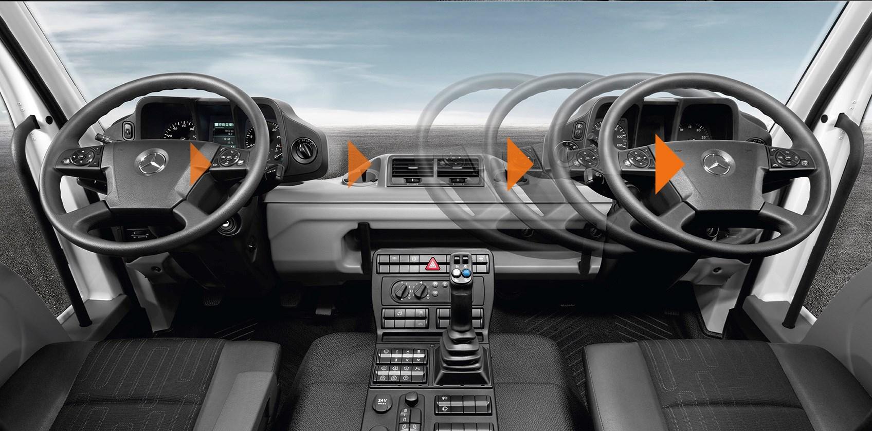 Mercedes-Benz Unimog: review, specs and details | Parkers