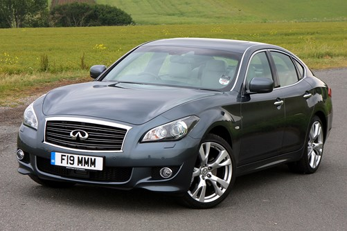 Infiniti Cars For Sale >> Infiniti M All You Need To Know Parkers