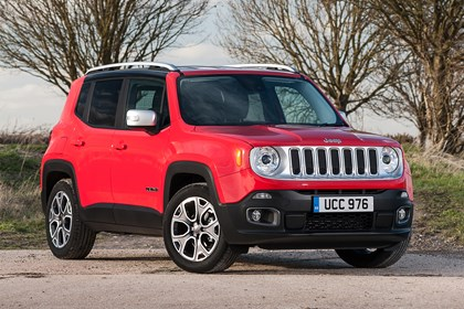 Jeep Models 2015 >> Jeep Renegade Specs Dimensions Facts Figures Parkers