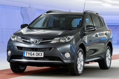 Toyota Rav4 Specs Dimensions Facts Figures Parkers