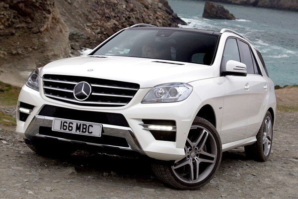 Mercedes-Benz M-Class (2012 - 2015) Used Prices