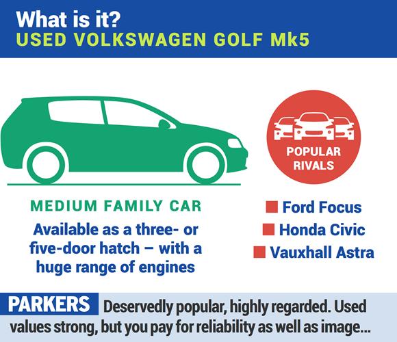 Volkswagen golf hatchback review 2004 2008 parkers volkswagen golf 2004 2008 used car buying guide fandeluxe Gallery