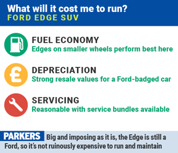 Ford Edge Infographic