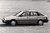 Honda Civic Concerto Hatchback