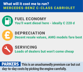 Mercedes-Benz C-Class Cabriolet (2019) MPG, Running Costs