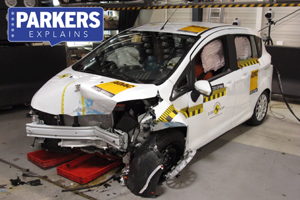 What is Euro NCAP?