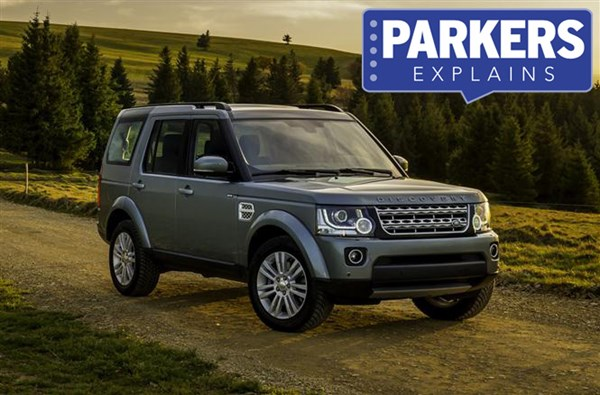 What is 4WD (four-wheel drive)? | Parkers