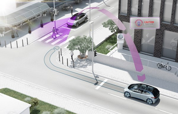 How your car will talk to the world – and make it safer