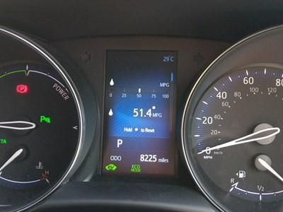 Toyota C-HR long-term test review | Parkers
