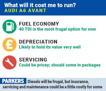 Running Costs